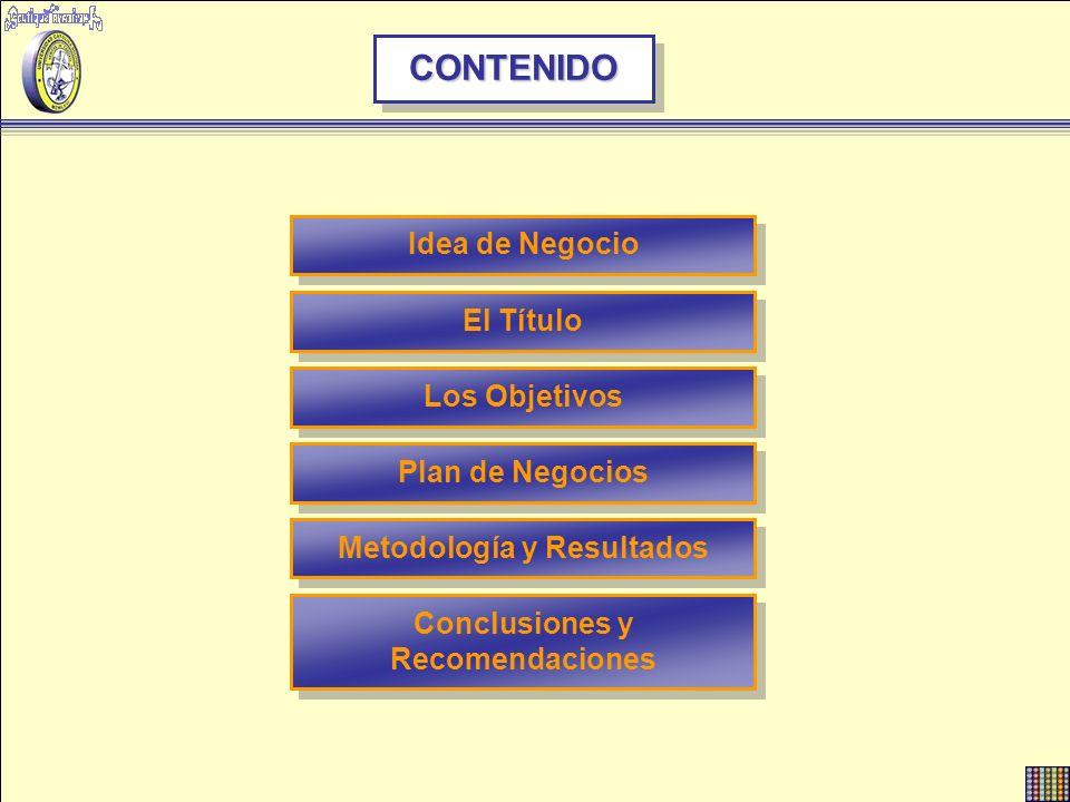 Idea de Negocio El Título Los Objetivos Plan de Negocios Metodología y Resultados CONTENIDOCONTENIDO Conclusiones y Recomendaciones Conclusiones y Rec