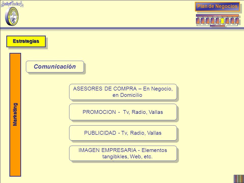 EstrategiasEstrategias Marketing Comunicación ASESORES DE COMPRA – En Negocio, en Domicilio PROMOCION - Tv, Radio, Vallas PUBLICIDAD - Tv, Radio, Vall