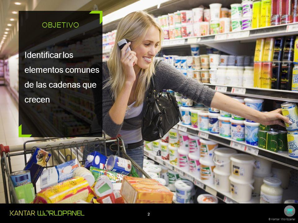 3 © Kantar Worldpanel LAS CADENAS QUE MÁS CRECEN TIENEN FOCO EN PRECIO % Cuota de Mercado en Valor 1,3 0,4 0,0 -0,2 0,2 0,0 -0,2 0,1 -0,1 0,0 0,1 -0,1 0,1 * FMCG: Alimentación + Droguería + Baby + Pet Food.