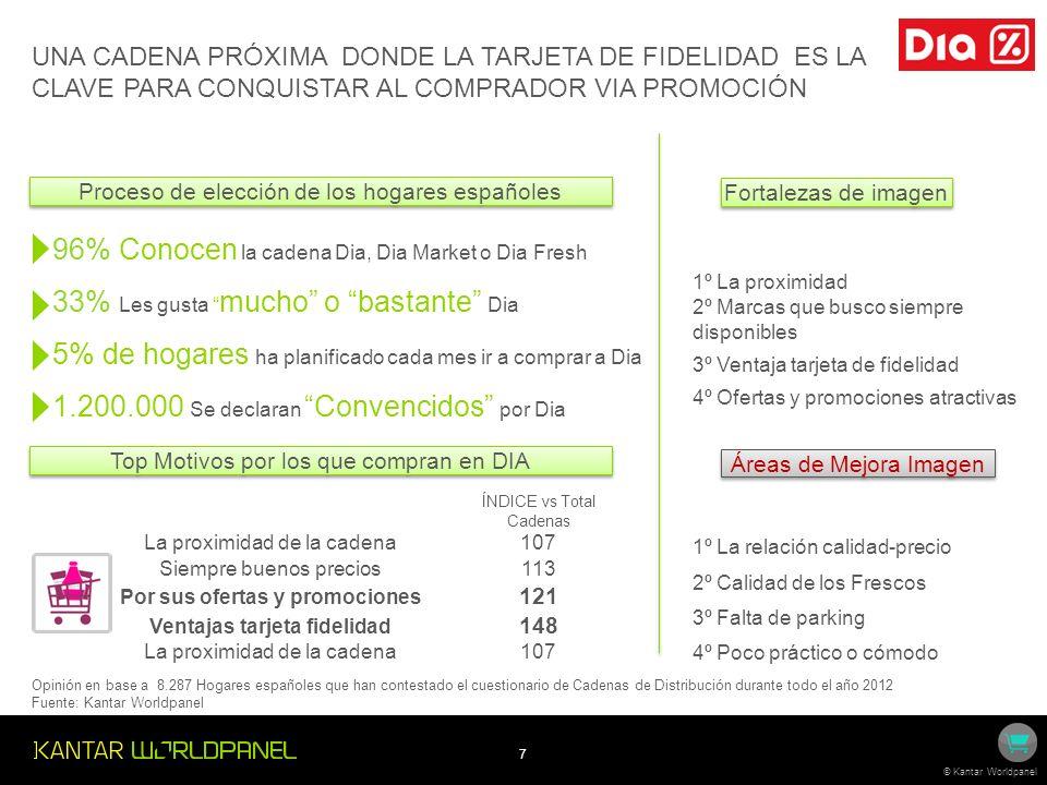 8 © Kantar Worldpanel ALCAMPO BASA SU CRECIMIENTO EN FRESCOS Y EN SU MARCA PROPIA, MUY APOYADO EN APLIACIÓN DE SU PARQUE +1% Penetración (+100 mil clientes) +5% Fidelidad (hasta 9,8 en T.