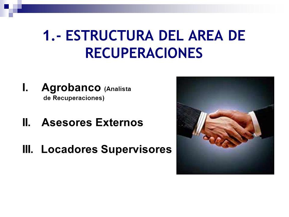 1.- ESTRUCTURA DEL AREA DE RECUPERACIONES I.Agrobanco (Analista de Recuperaciones) II.Asesores Externos III. Locadores Supervisores