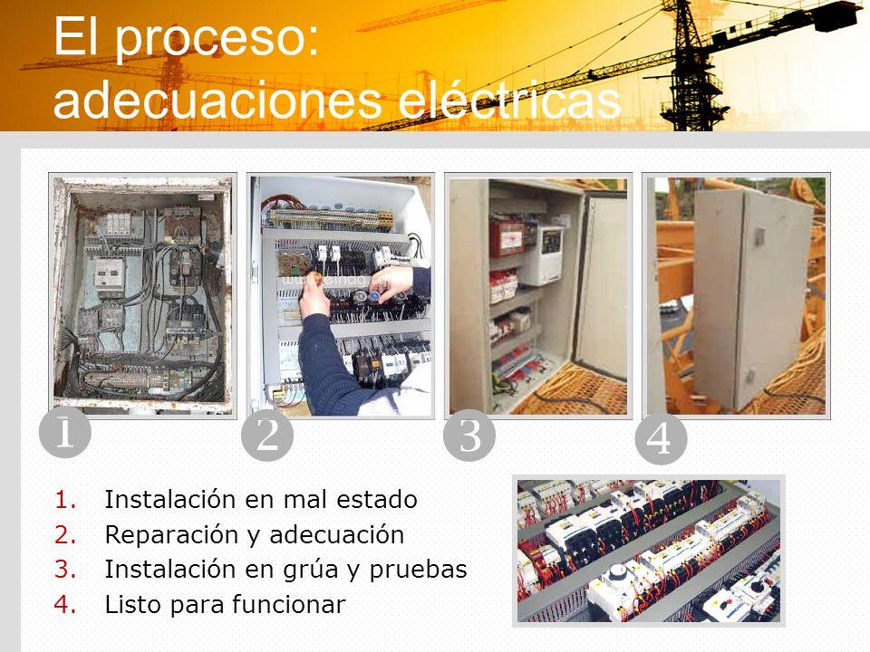 El proceso: adecuaciones eléctricas 1.Instalación en mal estado 2.Reparación y adecuación 3.Instalación en grúa y pruebas 4.Listo para funcionar