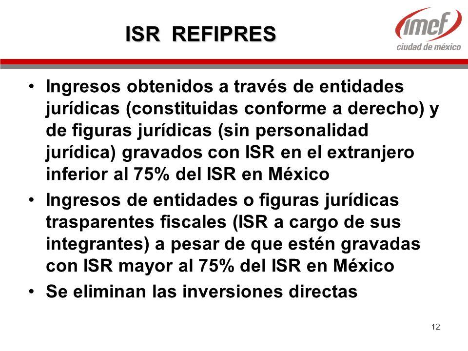 12 ISR REFIPRES Ingresos obtenidos a través de entidades jurídicas (constituidas conforme a derecho) y de figuras jurídicas (sin personalidad jurídica