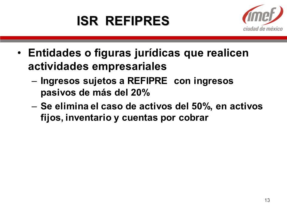 13 ISR REFIPRES Entidades o figuras jurídicas que realicen actividades empresariales –Ingresos sujetos a REFIPRE con ingresos pasivos de más del 20% –