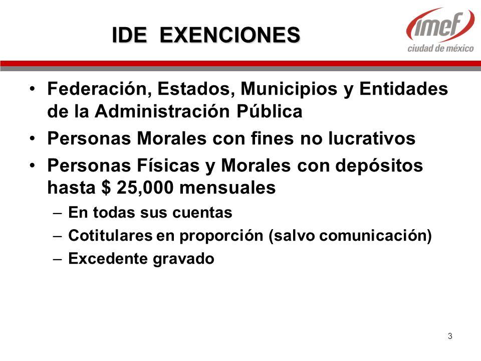 3 IDE EXENCIONES Federación, Estados, Municipios y Entidades de la Administración Pública Personas Morales con fines no lucrativos Personas Físicas y