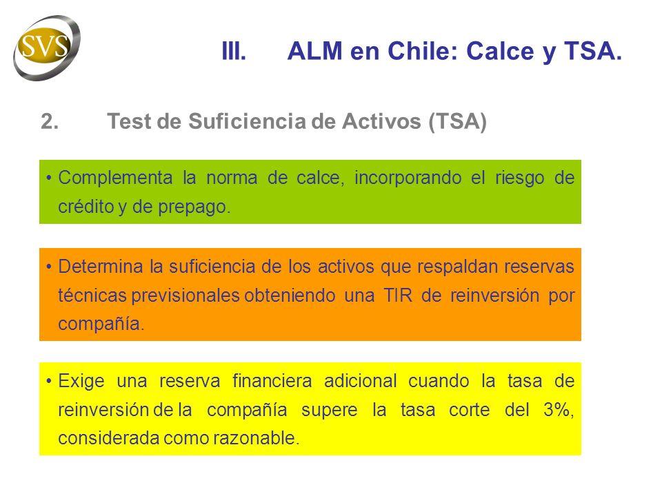 2.Test de Suficiencia de Activos (TSA) Complementa la norma de calce, incorporando el riesgo de crédito y de prepago.
