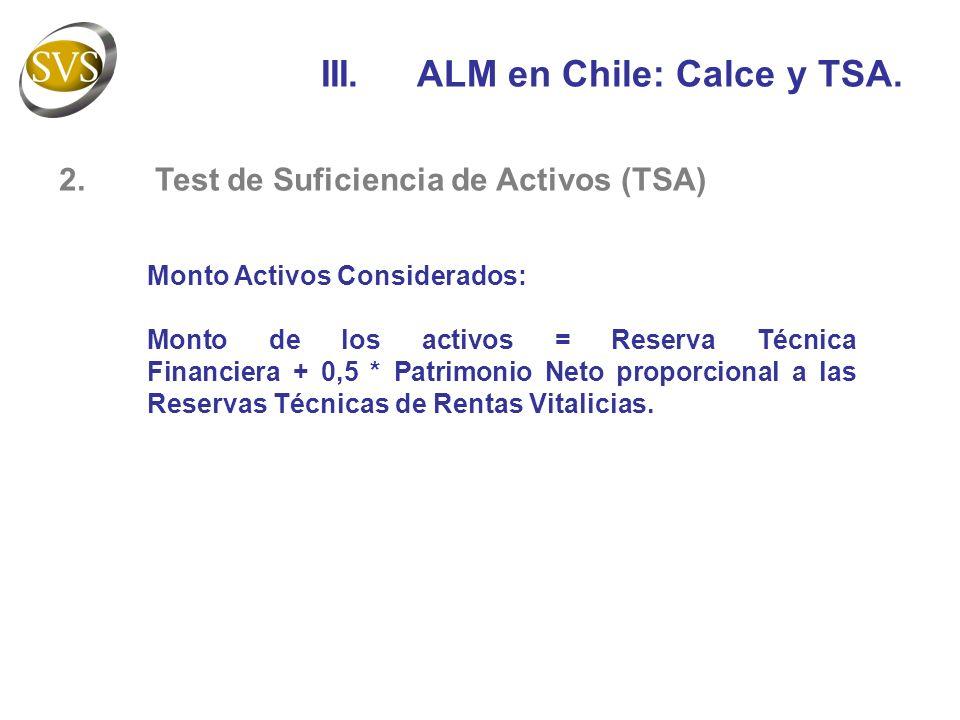 2.Test de Suficiencia de Activos (TSA) III.ALM en Chile: Calce y TSA.
