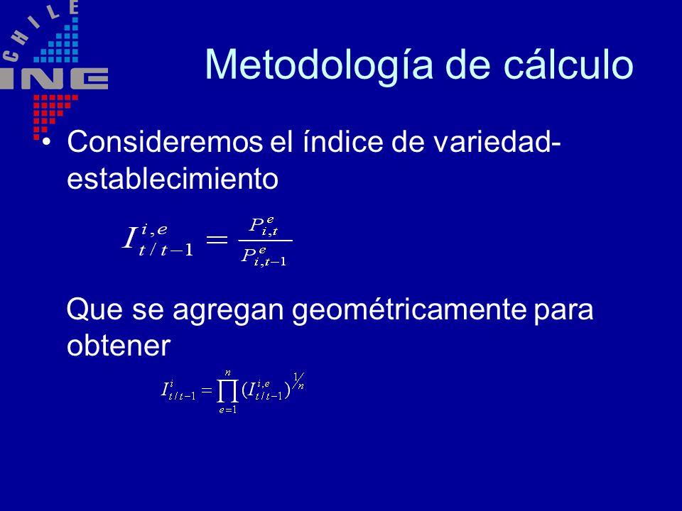 Metodología de cálculo Consideremos el índice de variedad- establecimiento Que se agregan geométricamente para obtener