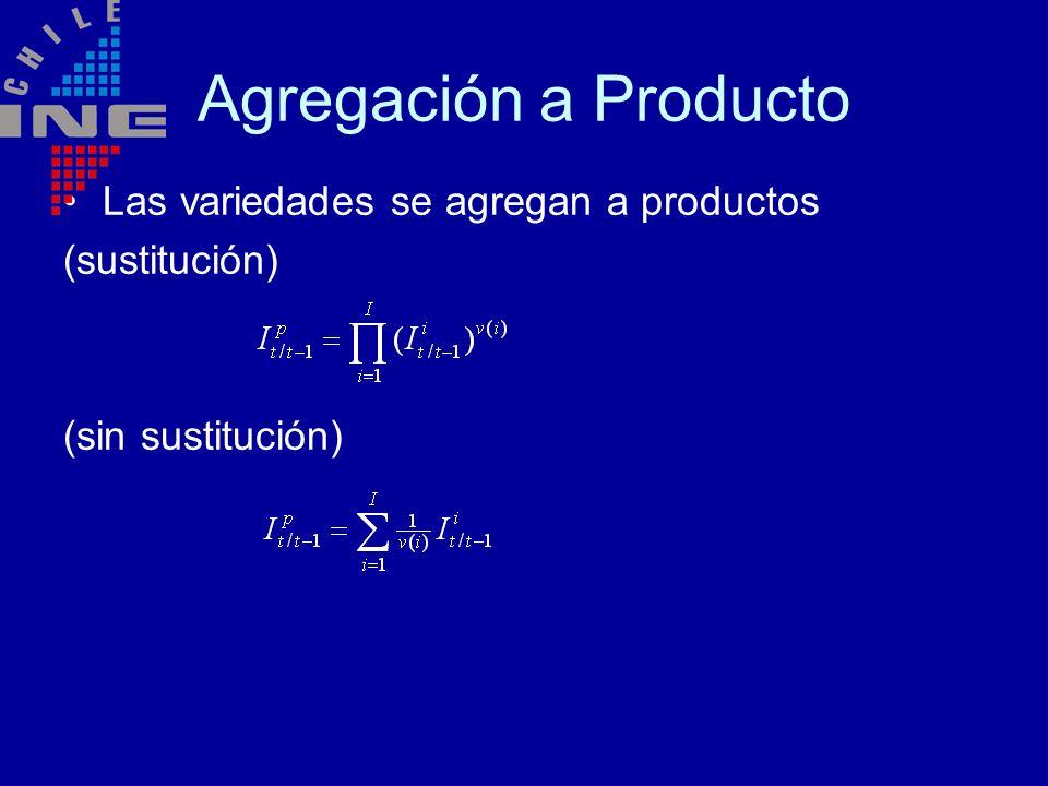 Agregación a Producto Las variedades se agregan a productos (sustitución) (sin sustitución)