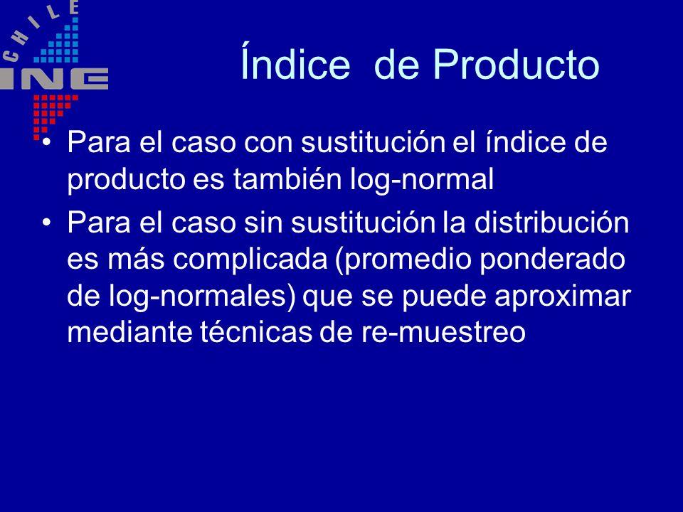 Índice de Producto Para el caso con sustitución el índice de producto es también log-normal Para el caso sin sustitución la distribución es más compli