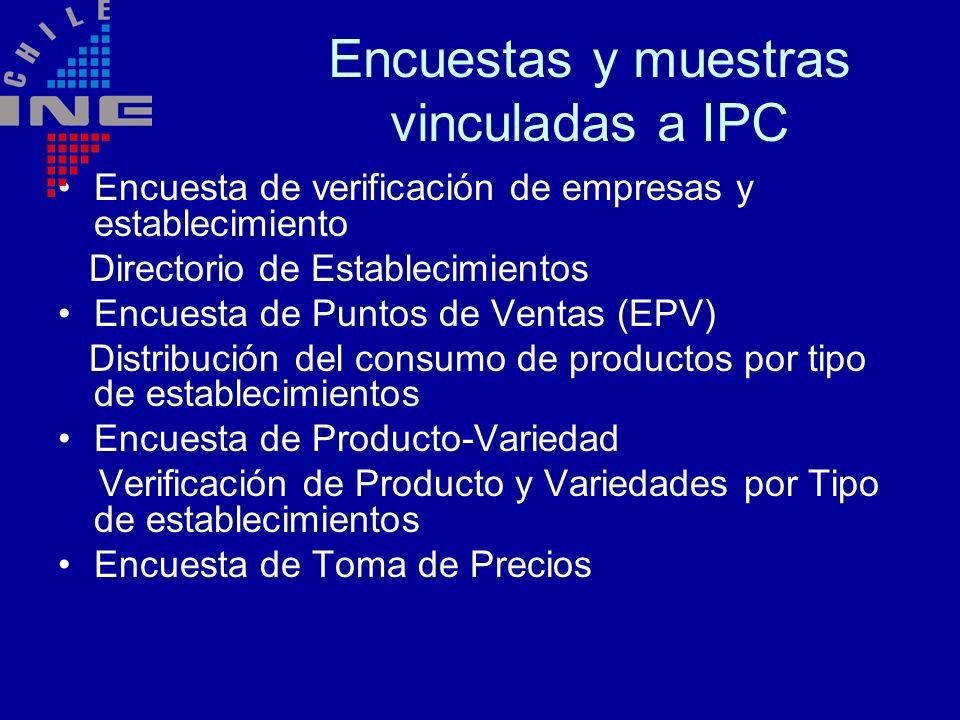 Encuestas y muestras vinculadas a IPC Encuesta de verificación de empresas y establecimiento Directorio de Establecimientos Encuesta de Puntos de Vent