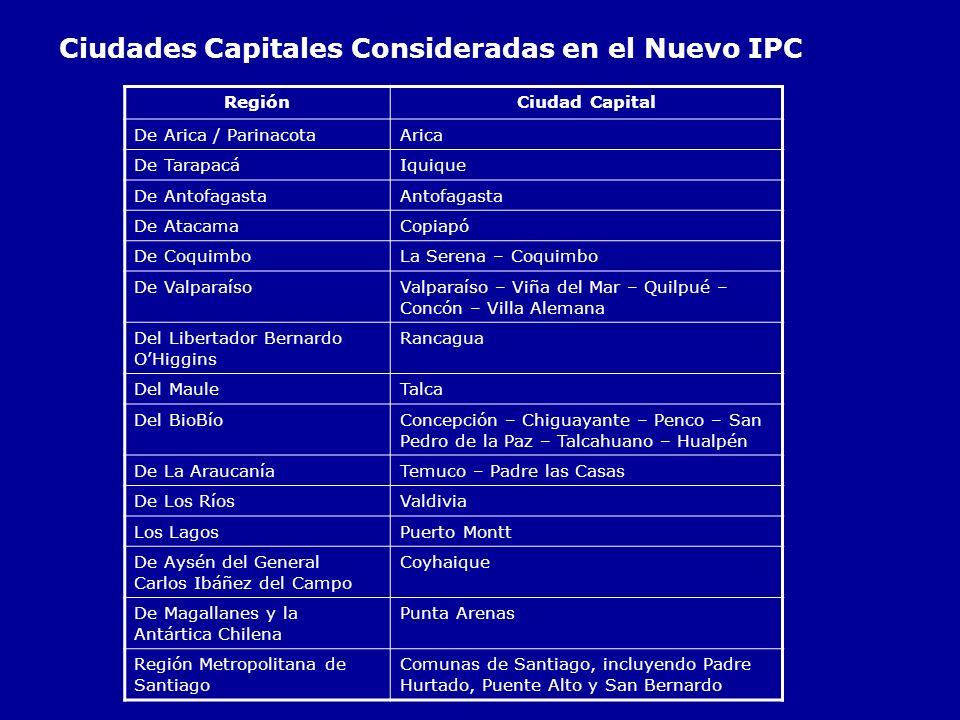 Ciudades Capitales Consideradas en el Nuevo IPC RegiónCiudad Capital De Arica / ParinacotaArica De TarapacáIquique De AntofagastaAntofagasta De Atacam