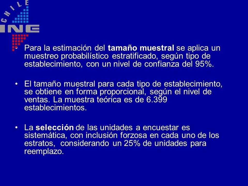 Para la estimación del tamaño muestral se aplica un muestreo probabilístico estratificado, según tipo de establecimiento, con un nivel de confianza de