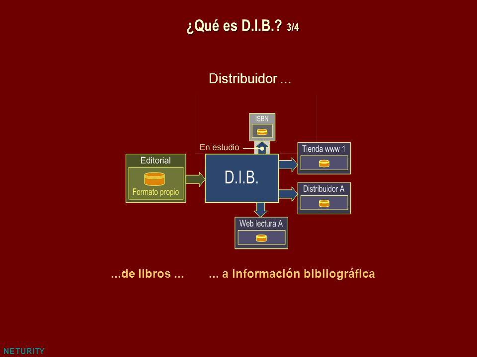 NETURITY...de libros... ¿Qué es D.I.B.? 3/4 Distribuidor...... a información bibliográfica