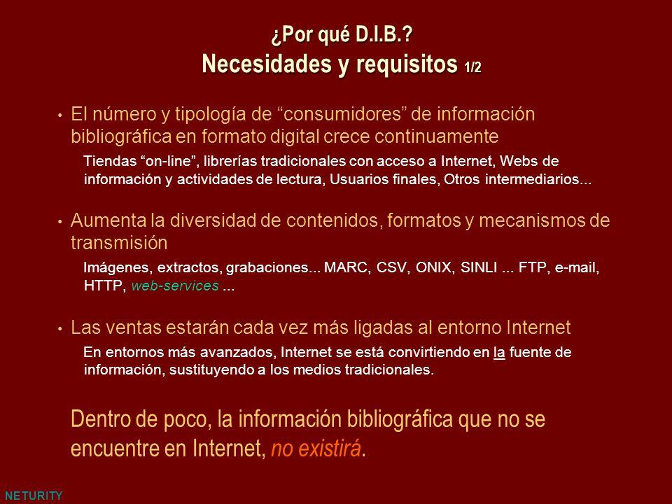 NETURITY ¿Por qué D.I.B.? Necesidades y requisitos 1/2 El número y tipología de consumidores de información bibliográfica en formato digital crece con