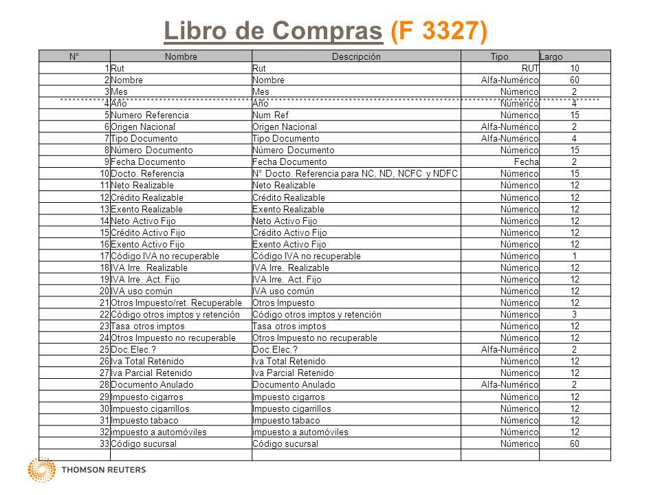 Libro de ComprasLibro de Compras (F 3327) N°NombreDescripciónTipoLargo 1Rut RUT10 2Nombre Alfa-Numérico60 3Mes Númerico2 4Año Númerico4 5Numero Refere