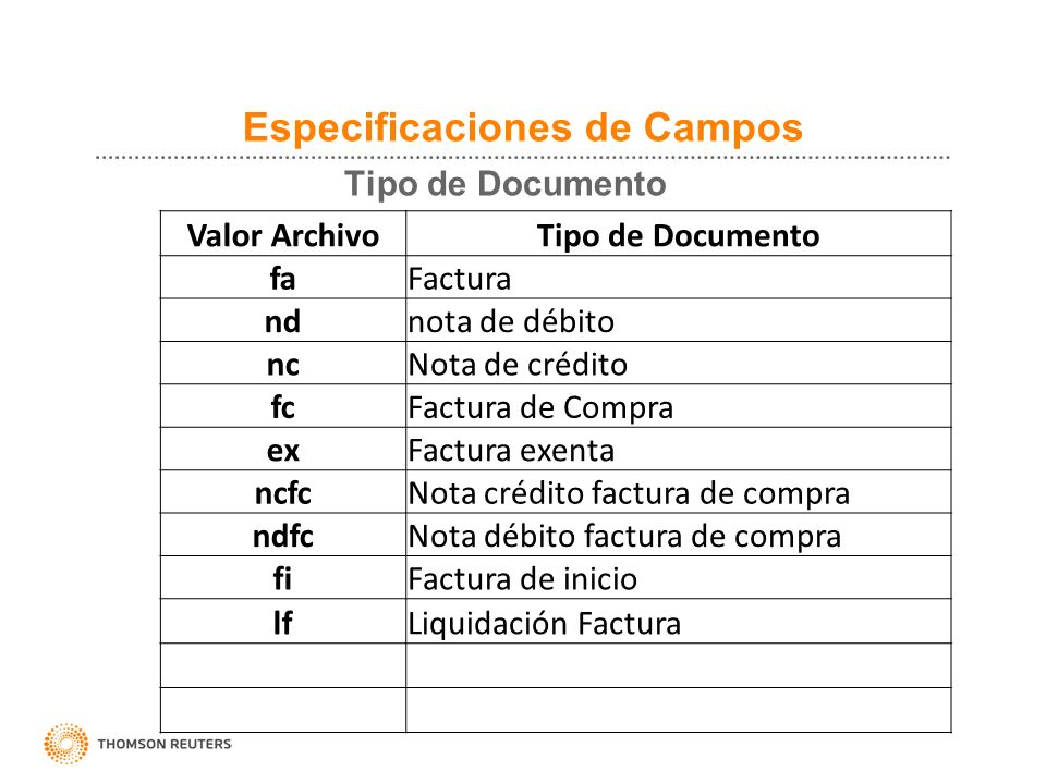 Especificaciones de Campos Tipo de Documento Valor ArchivoTipo de Documento faFactura ndnota de débito ncNota de crédito fcFactura de Compra exFactura