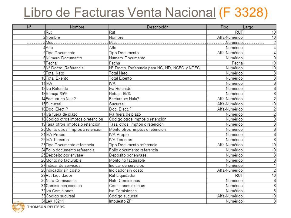 Libro de Facturas Venta NacionalLibro de Facturas Venta Nacional (F 3328) N°NombreDescripciónTipoLargo 1Rut RUT10 2Nombre Alfa-Numérico10 3Mes Numéric