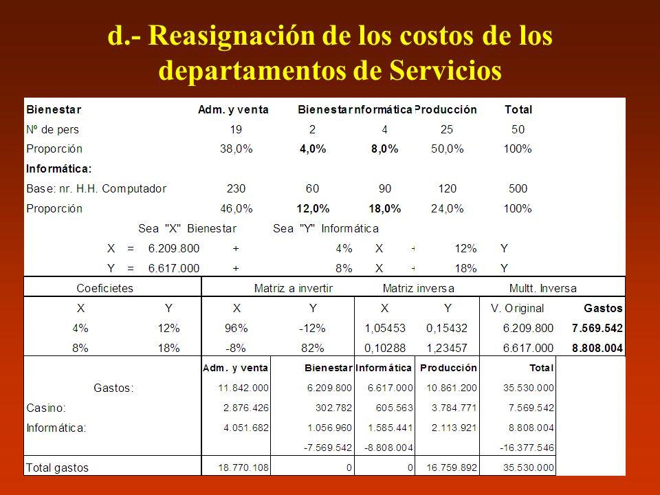 d.- Reasignación de los costos de los departamentos de Servicios