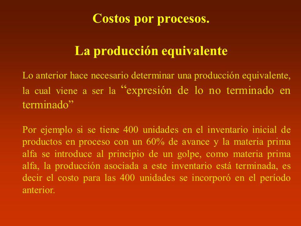 Costos por procesos. La producción equivalente Lo anterior hace necesario determinar una producción equivalente, la cual viene a ser la expresión de l