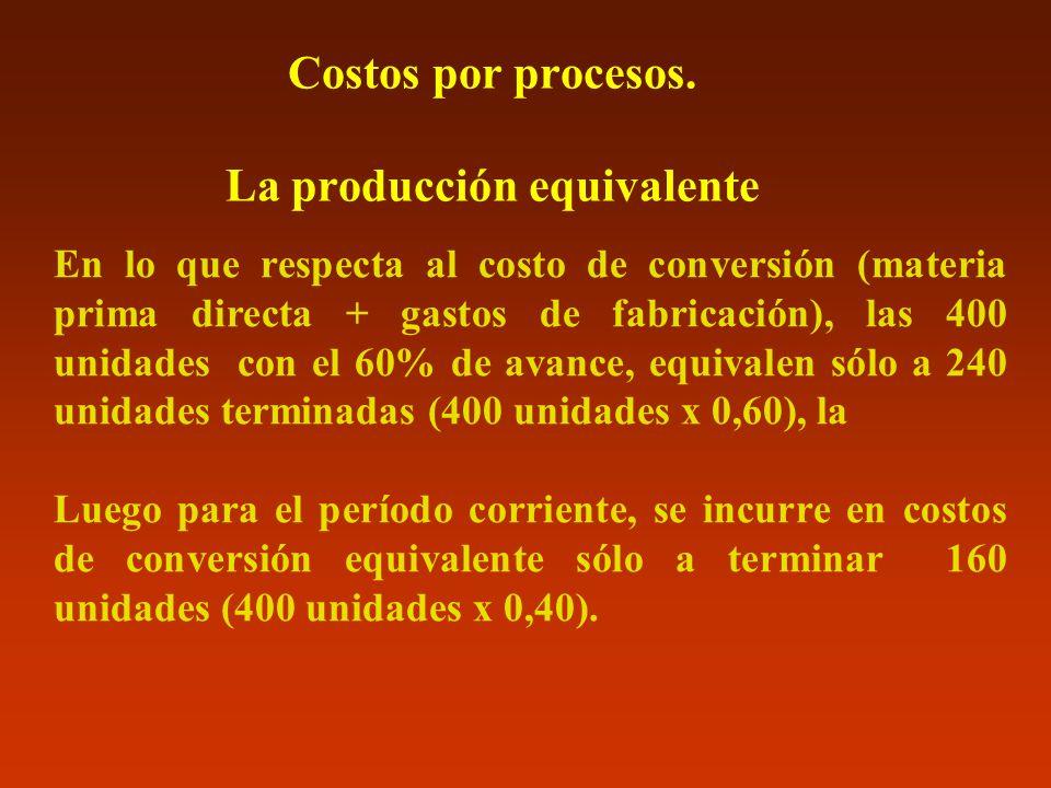 Costos por procesos. La producción equivalente En lo que respecta al costo de conversión (materia prima directa + gastos de fabricación), las 400 unid