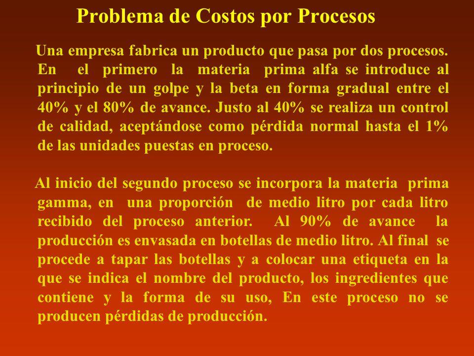 Problema de Costos por Procesos Una empresa fabrica un producto que pasa por dos procesos. En el primero la materia prima alfa se introduce al princip