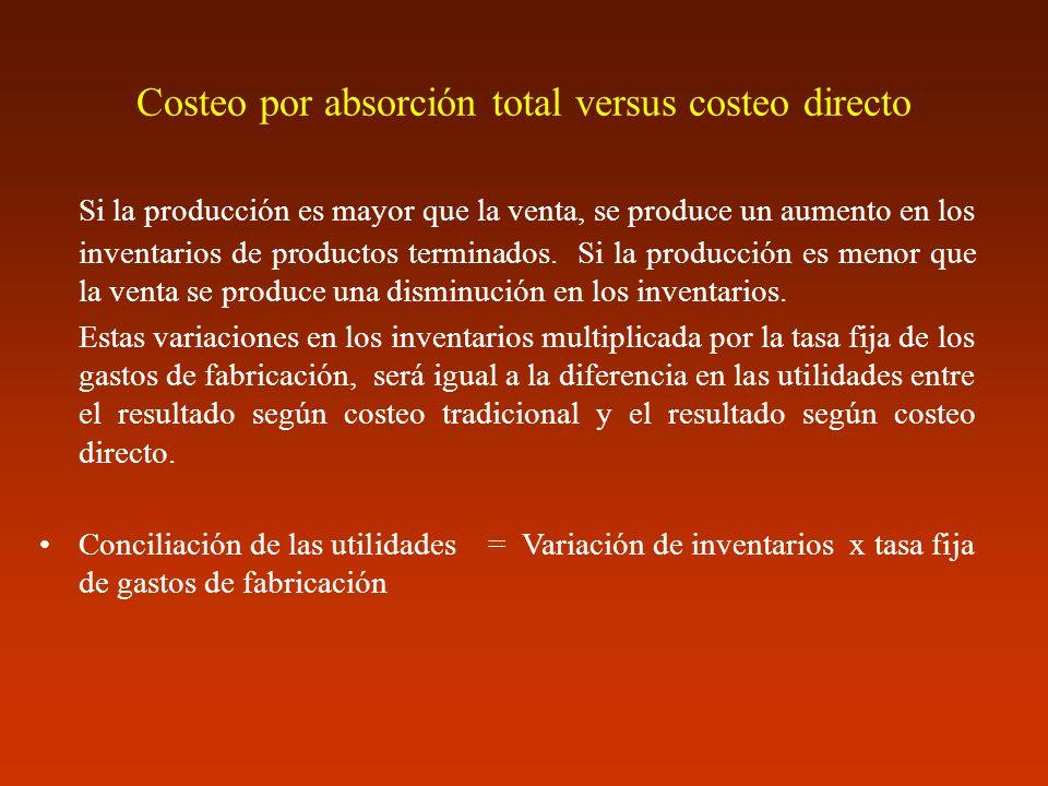 Si la producción es mayor que la venta, se produce un aumento en los inventarios de productos terminados. Si la producción es menor que la venta se pr