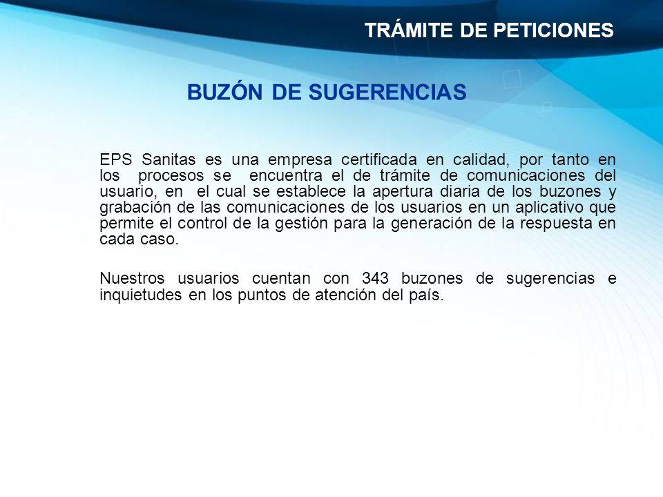 BUZÓN DE SUGERENCIAS EPS Sanitas es una empresa certificada en calidad, por tanto en los procesos se encuentra el de trámite de comunicaciones del usu