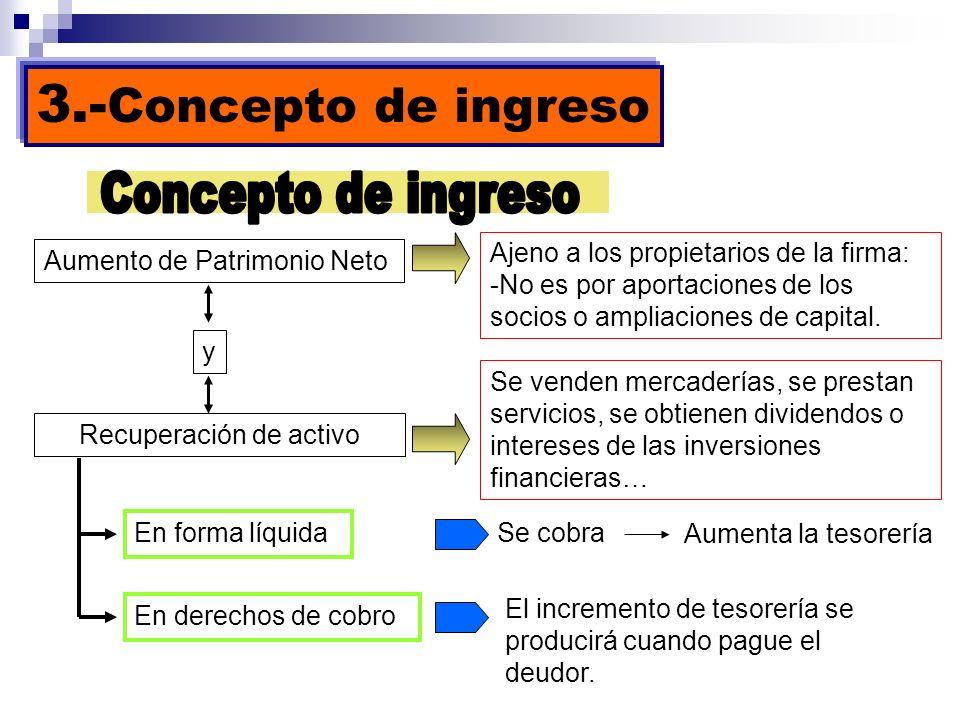 3.- Concepto de ingreso Aumento de Patrimonio Neto Ajeno a los propietarios de la firma: -No es por aportaciones de los socios o ampliaciones de capit