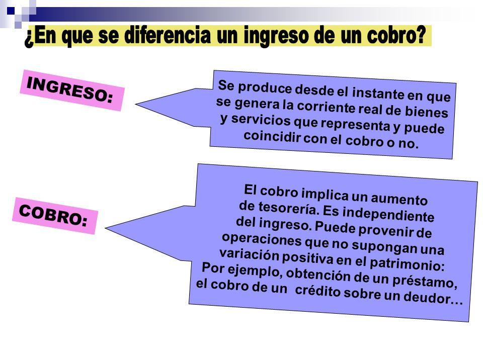 INGRESO: Se produce desde el instante en que se genera la corriente real de bienes y servicios que representa y puede coincidir con el cobro o no. COB
