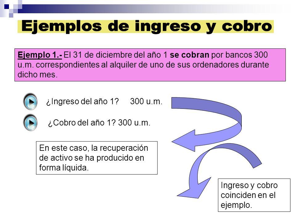 Ejemplo 1.- El 31 de diciembre del año 1 se cobran por bancos 300 u.m. correspondientes al alquiler de uno de sus ordenadores durante dicho mes. ¿Ingr