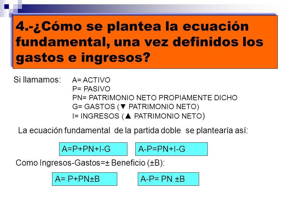 4.-¿Cómo se plantea la ecuación fundamental, una vez definidos los gastos e ingresos? Si llamamos: A= ACTIVO P= PASIVO PN= PATRIMONIO NETO PROPIAMENTE