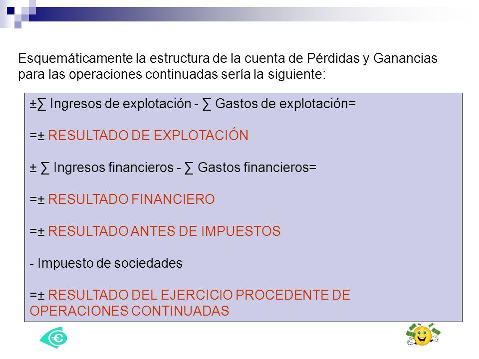 Esquemáticamente la estructura de la cuenta de Pérdidas y Ganancias para las operaciones continuadas sería la siguiente: ± Ingresos de explotación - G