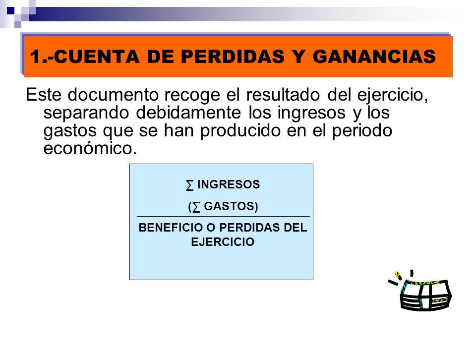 Este documento recoge el resultado del ejercicio, separando debidamente los ingresos y los gastos que se han producido en el periodo económico. INGRES