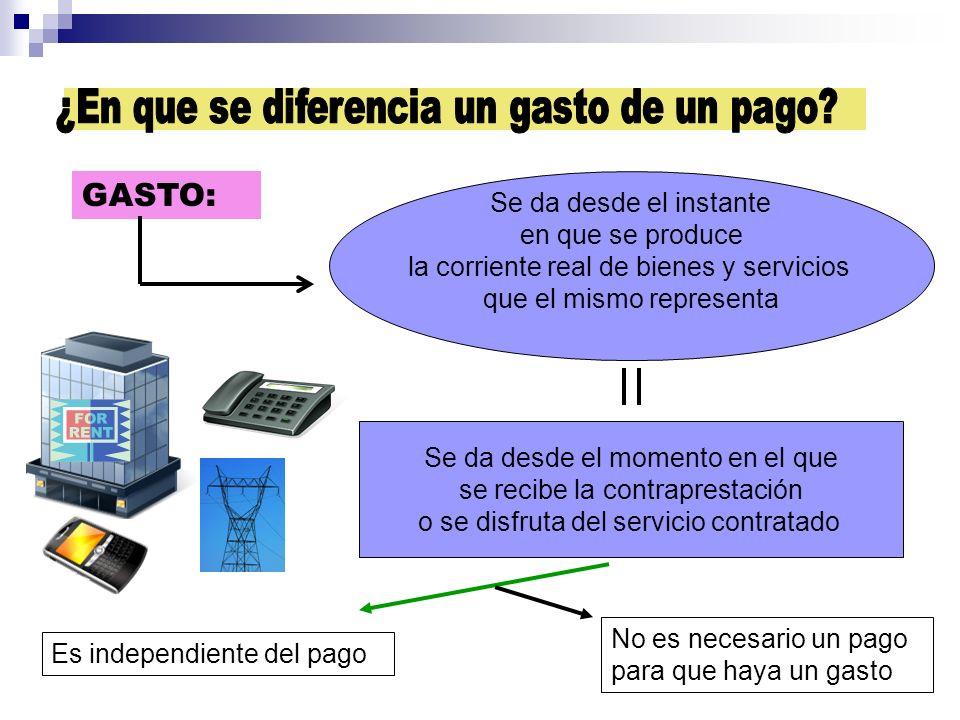 GASTO: Se da desde el instante en que se produce la corriente real de bienes y servicios que el mismo representa Se da desde el momento en el que se r