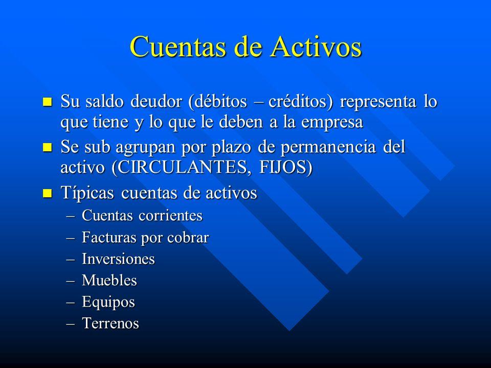 Cuentas de Activos Su saldo deudor (débitos – créditos) representa lo que tiene y lo que le deben a la empresa Su saldo deudor (débitos – créditos) re
