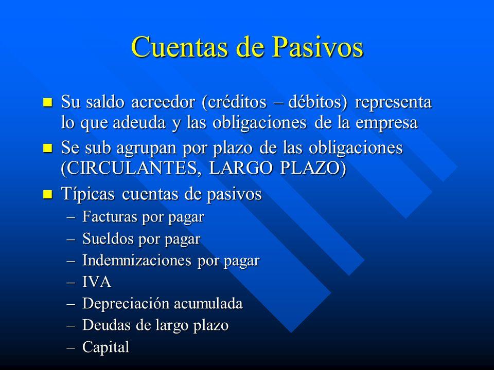 Cuentas de Pasivos Su saldo acreedor (créditos – débitos) representa lo que adeuda y las obligaciones de la empresa Su saldo acreedor (créditos – débitos) representa lo que adeuda y las obligaciones de la empresa Se sub agrupan por plazo de las obligaciones (CIRCULANTES, LARGO PLAZO) Se sub agrupan por plazo de las obligaciones (CIRCULANTES, LARGO PLAZO) Típicas cuentas de pasivos Típicas cuentas de pasivos –Facturas por pagar –Sueldos por pagar –Indemnizaciones por pagar –IVA –Depreciación acumulada –Deudas de largo plazo –Capital