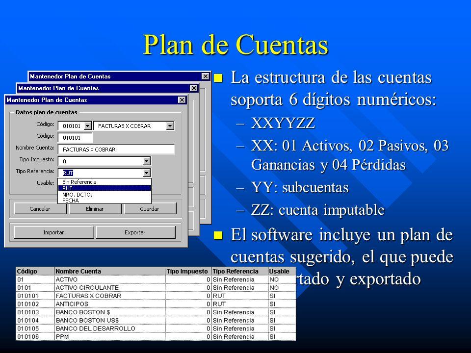 Plan de Cuentas La estructura de las cuentas soporta 6 dígitos numéricos: –XXYYZZ –XX: 01 Activos, 02 Pasivos, 03 Ganancias y 04 Pérdidas –YY: subcuen