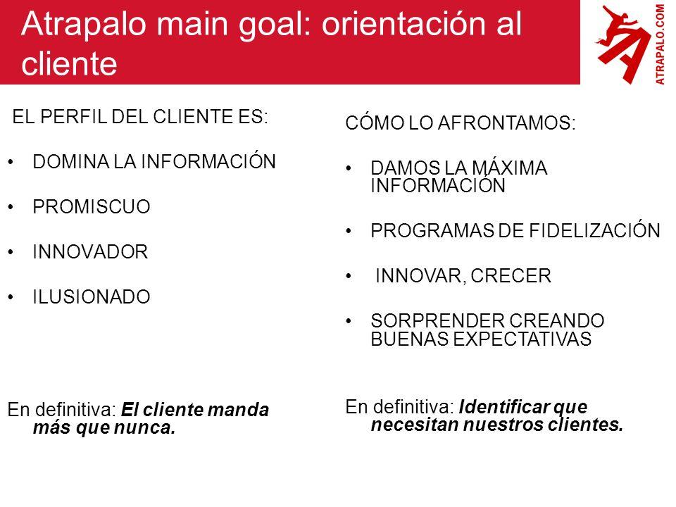 Atrapalo main goal: orientación al cliente EL PERFIL DEL CLIENTE ES: DOMINA LA INFORMACIÓN PROMISCUO INNOVADOR ILUSIONADO En definitiva: El cliente ma