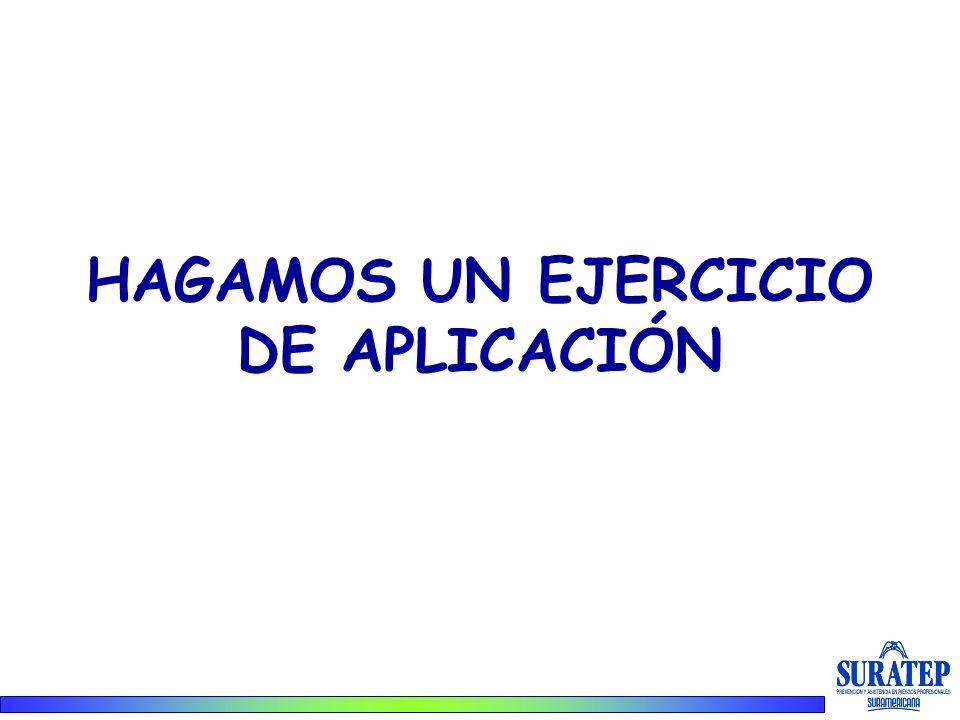 HAGAMOS UN EJERCICIO DE APLICACIÓN