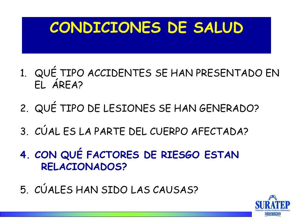 CONDICIONES DE SALUD 1.QUÉ TIPO ACCIDENTES SE HAN PRESENTADO EN EL ÁREA? 2.QUÉ TIPO DE LESIONES SE HAN GENERADO? 3.CÚAL ES LA PARTE DEL CUERPO AFECTAD