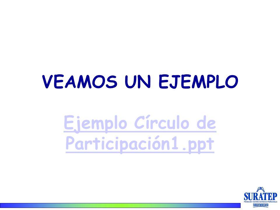 VEAMOS UN EJEMPLO Ejemplo Círculo de Participación1.ppt Ejemplo Círculo de Participación1.ppt