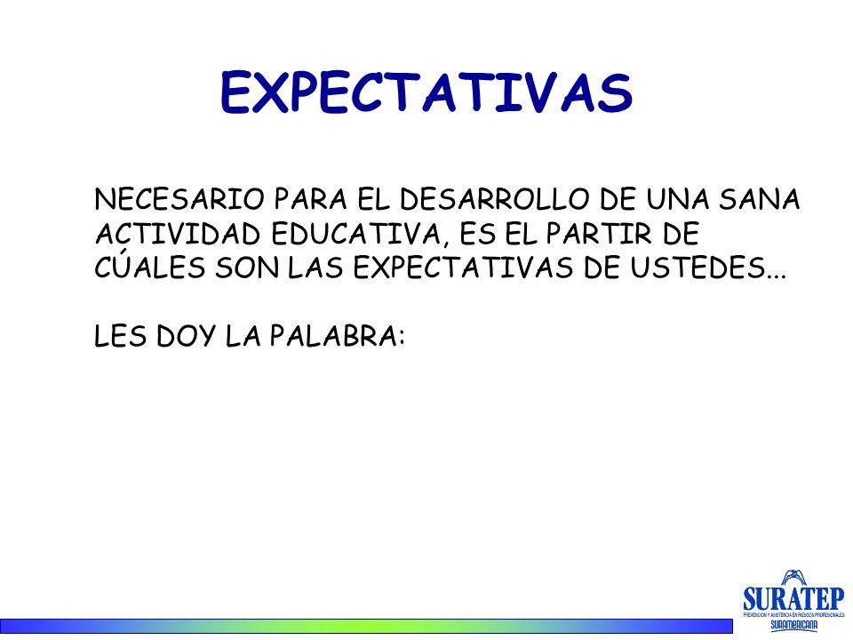 EXPECTATIVAS NECESARIO PARA EL DESARROLLO DE UNA SANA ACTIVIDAD EDUCATIVA, ES EL PARTIR DE CÚALES SON LAS EXPECTATIVAS DE USTEDES... LES DOY LA PALABR