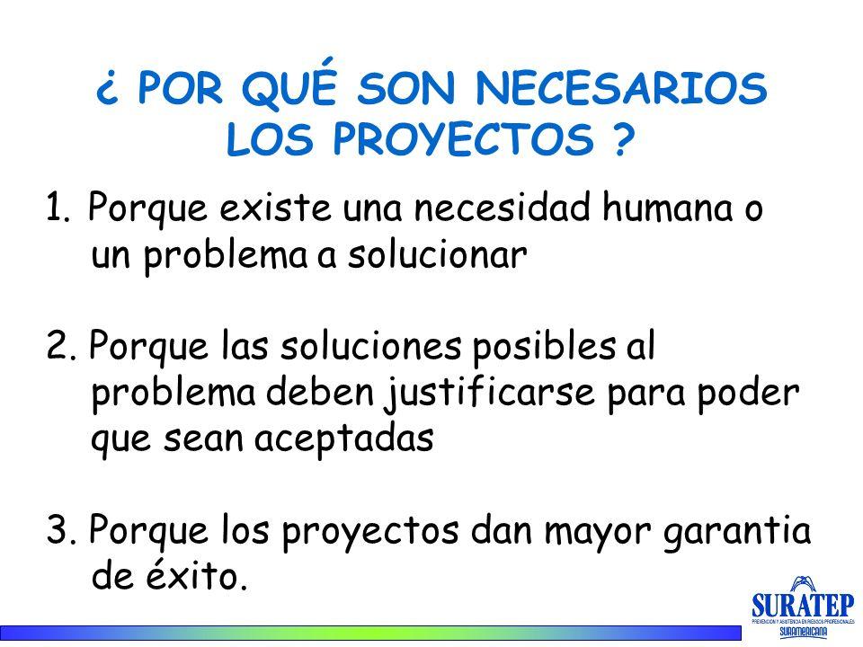¿ POR QUÉ SON NECESARIOS LOS PROYECTOS ? 1.Porque existe una necesidad humana o un problema a solucionar 2. Porque las soluciones posibles al problema
