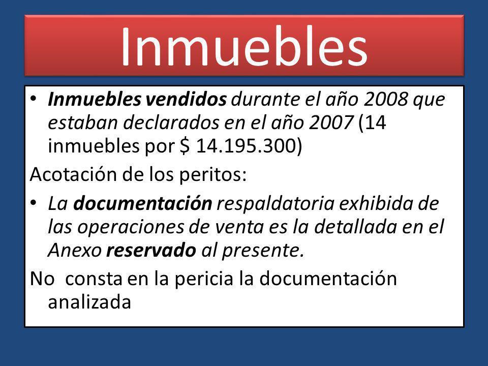 Inmuebles Inmuebles vendidos durante el año 2008 que estaban declarados en el año 2007 (14 inmuebles por $ 14.195.300) Acotación de los peritos: La do