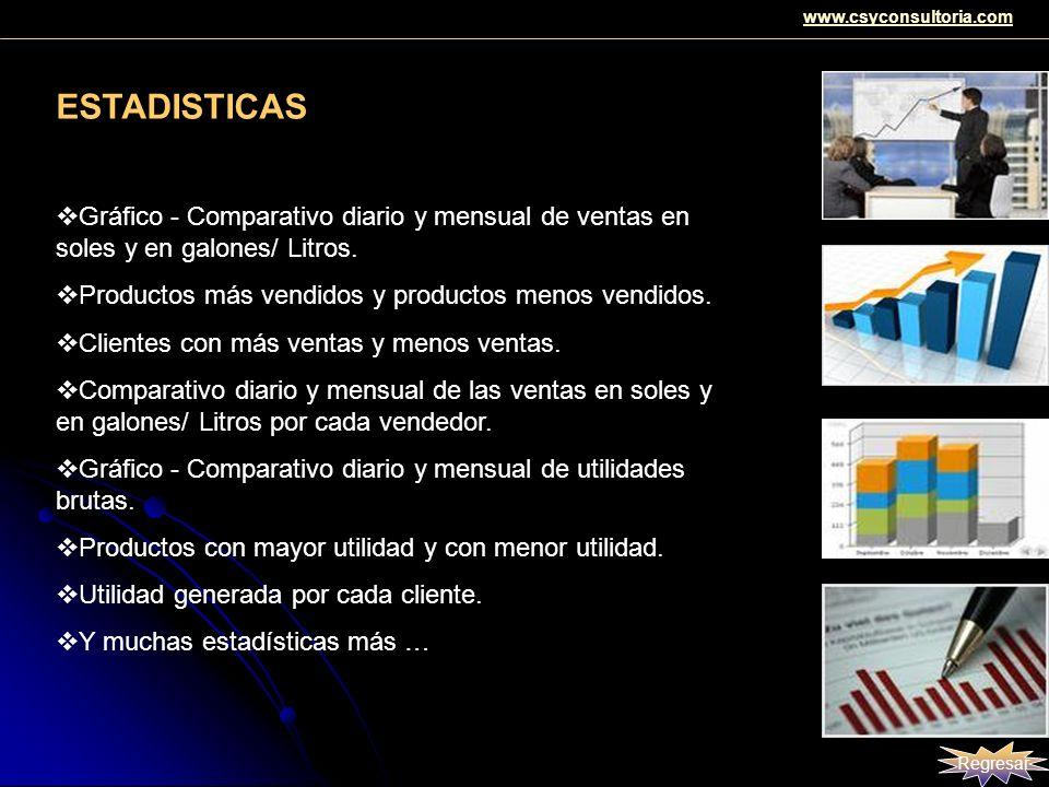 ESTADISTICAS Gráfico - Comparativo diario y mensual de ventas en soles y en galones/ Litros. Productos más vendidos y productos menos vendidos. Client