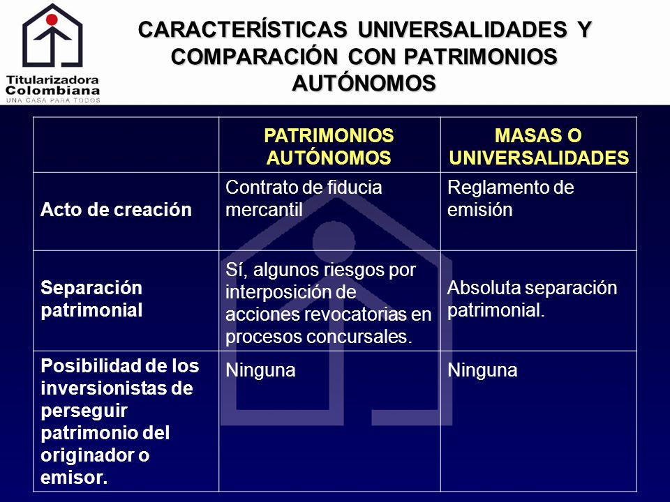 CARACTERÍSTICAS UNIVERSALIDADES Y COMPARACIÓN CON PATRIMONIOS AUTÓNOMOS PATRIMONIOS AUTÓNOMOS MASAS O UNIVERSALIDADES Acto de creación Contrato de fid