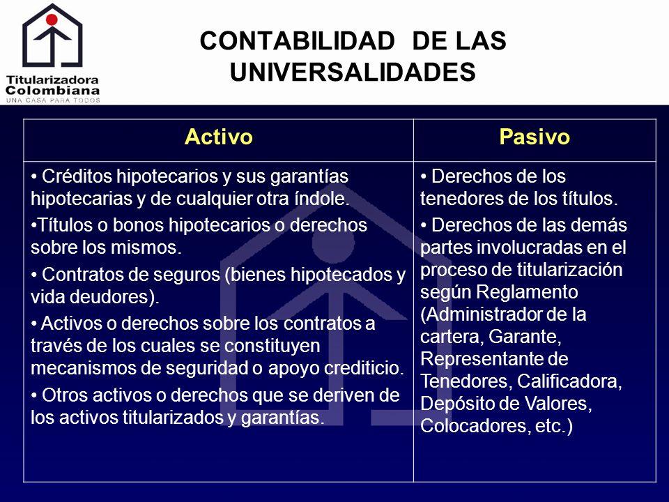 CONTABILIDAD DE LAS UNIVERSALIDADES ActivoPasivo Créditos hipotecarios y sus garantías hipotecarias y de cualquier otra índole. Títulos o bonos hipote