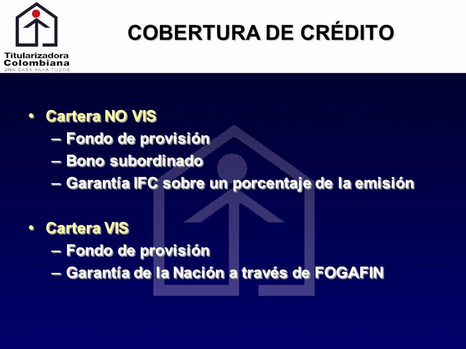 COBERTURA DE CRÉDITO Cartera NO VIS Cartera NO VIS – Fondo de provisión – Bono subordinado – Garantía IFC sobre un porcentaje de la emisión Cartera VI