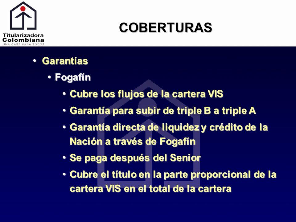 COBERTURAS Garantías Garantías Fogafín Fogafín Cubre los flujos de la cartera VIS Cubre los flujos de la cartera VIS Garantía para subir de triple B a